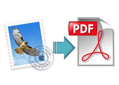 Save mail message as PDF on iPad and iPhone